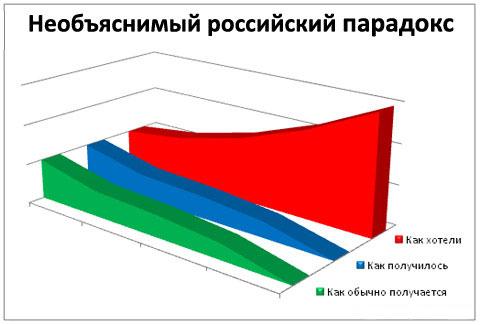 http://www.pokerart.ru/images/blogs/full/img_634063749503941351.jpg